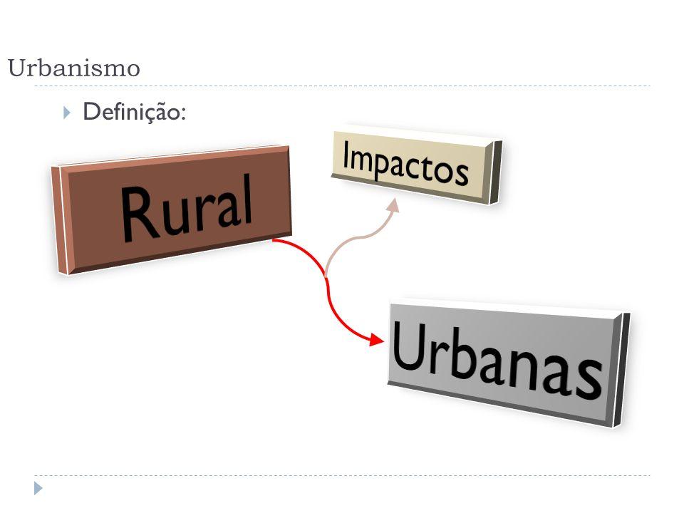 Urbanismo Definição: Impactos Rural Urbanas