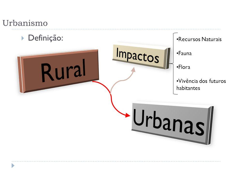 Rural Urbanas Impactos Definição: Urbanismo Recursos Naturais Fauna