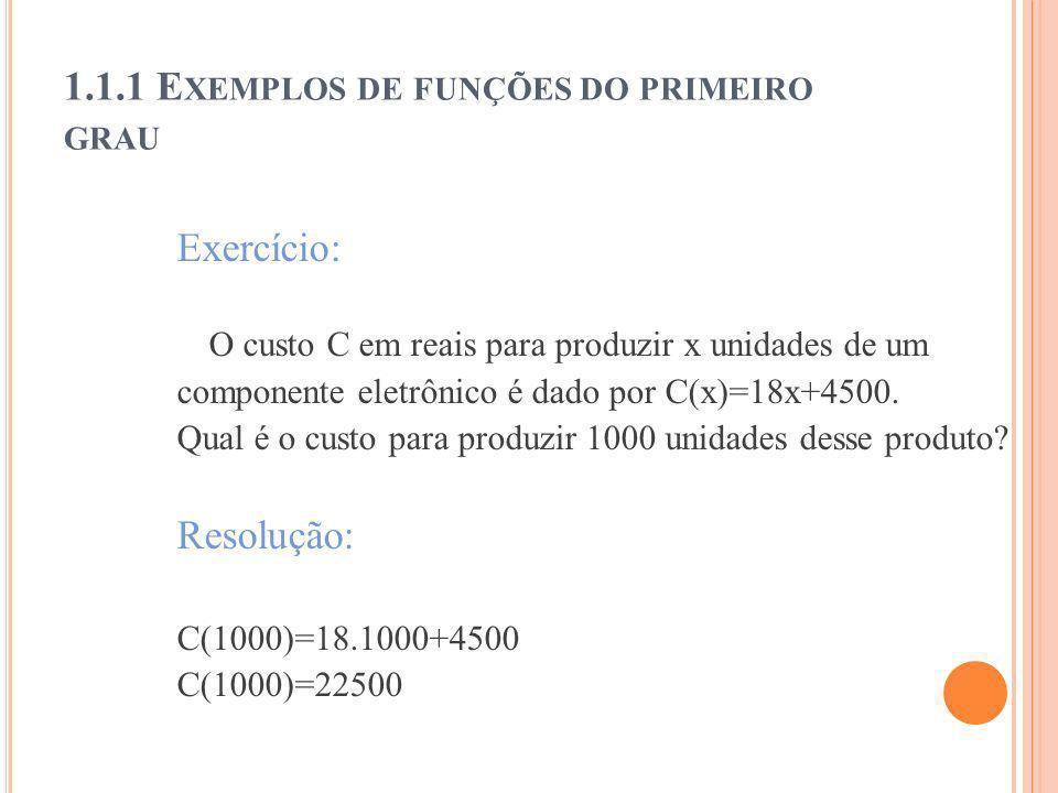 1.1.1 Exemplos de funções do primeiro grau
