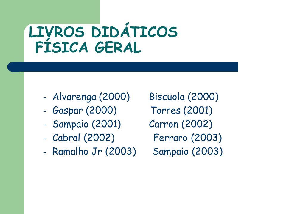 LIVROS DIDÁTICOS FÍSICA GERAL