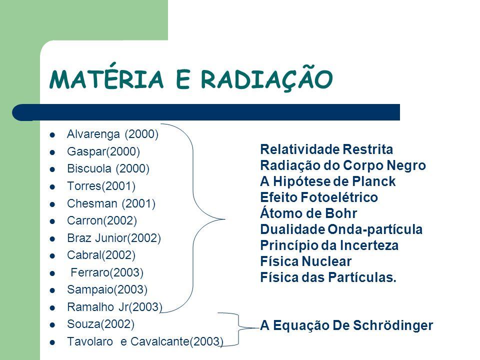 MATÉRIA E RADIAÇÃO Relatividade Restrita Radiação do Corpo Negro