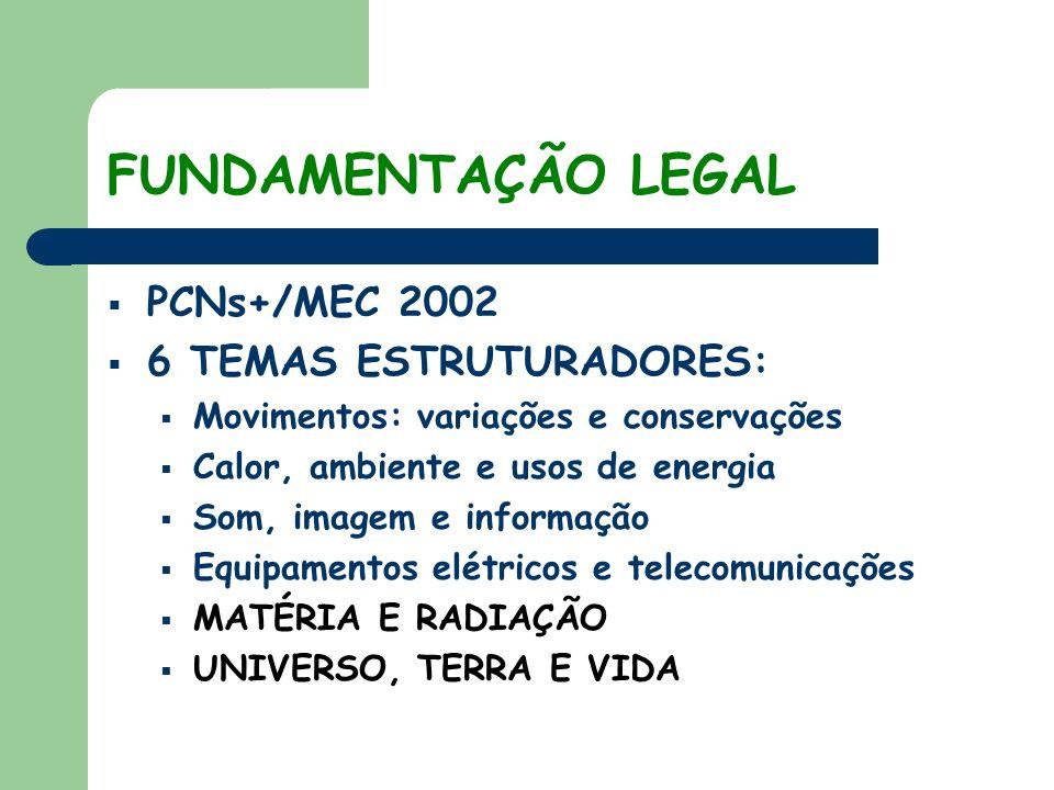 FUNDAMENTAÇÃO LEGAL PCNs+/MEC 2002 6 TEMAS ESTRUTURADORES: