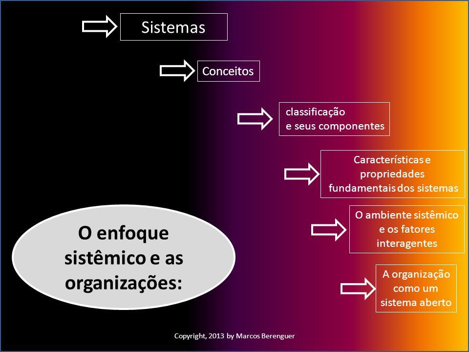 O enfoque sistêmico e as organizações: