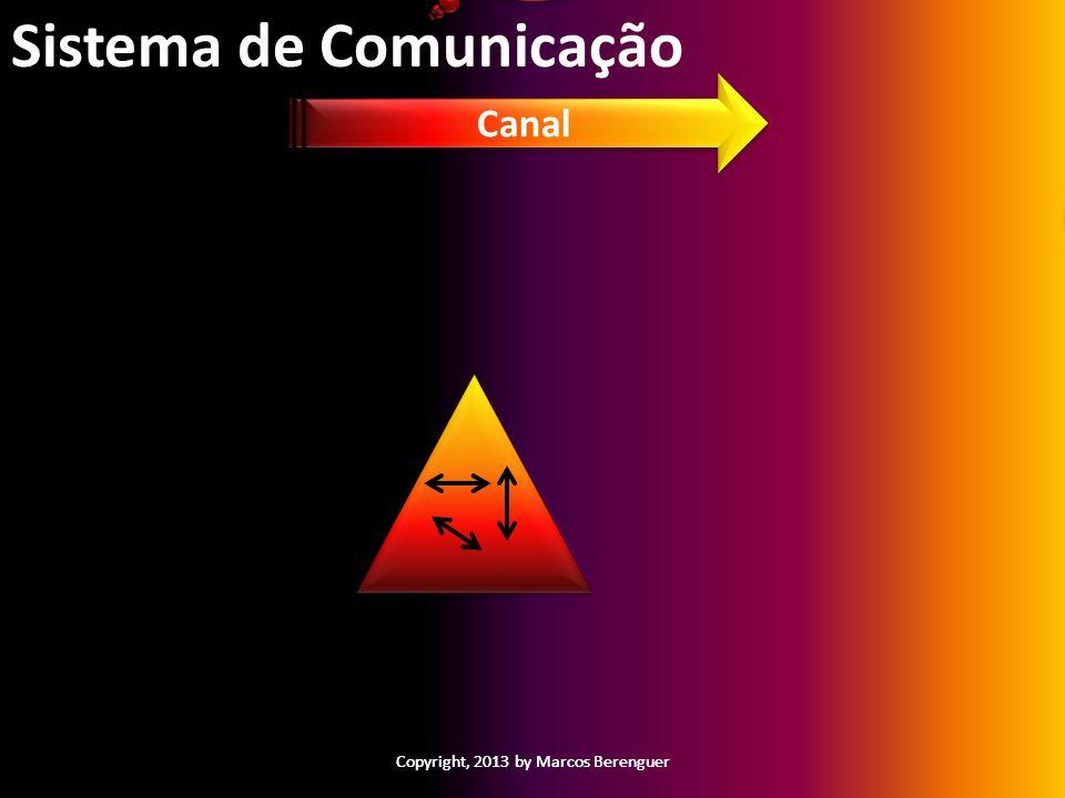 Sistema de Comunicação