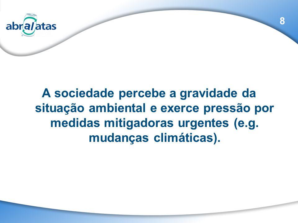 8 A sociedade percebe a gravidade da situação ambiental e exerce pressão por medidas mitigadoras urgentes (e.g.