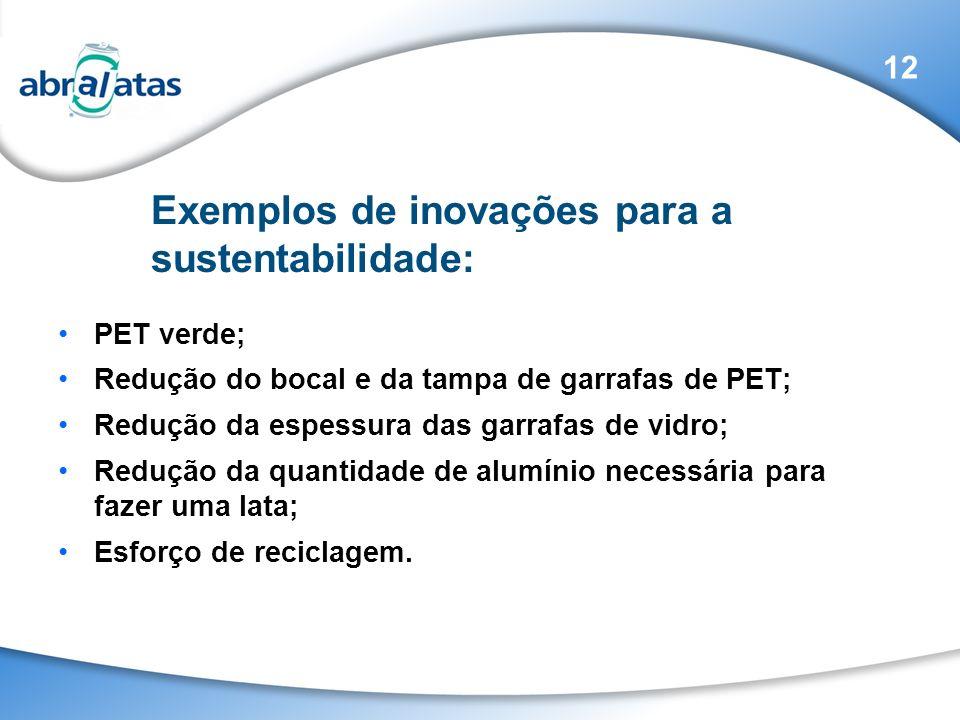 Exemplos de inovações para a sustentabilidade: