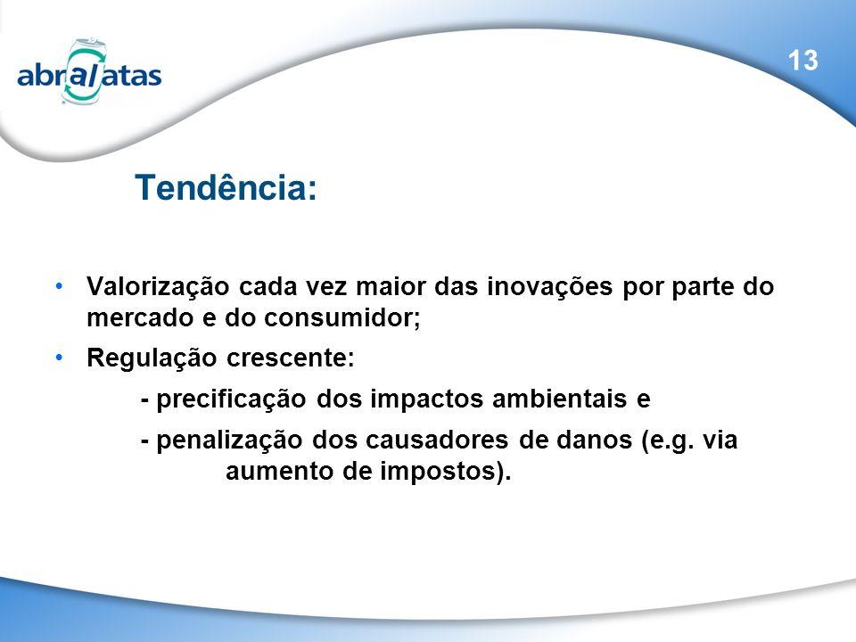 13 Tendência: Valorização cada vez maior das inovações por parte do mercado e do consumidor; Regulação crescente: