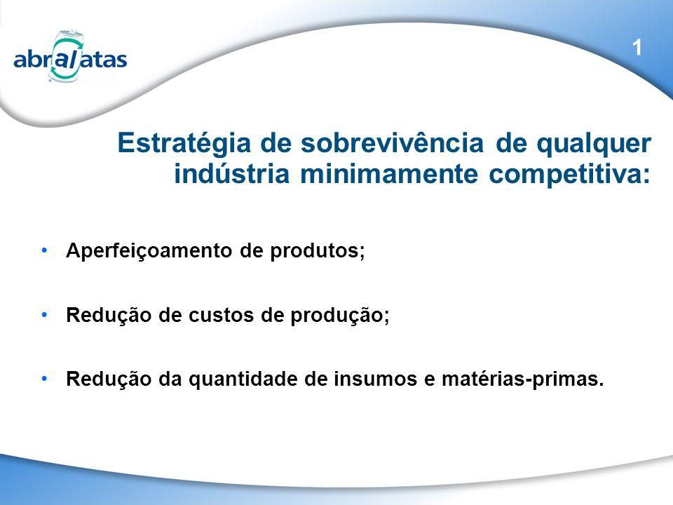 1 Estratégia de sobrevivência de qualquer indústria minimamente competitiva: Aperfeiçoamento de produtos;
