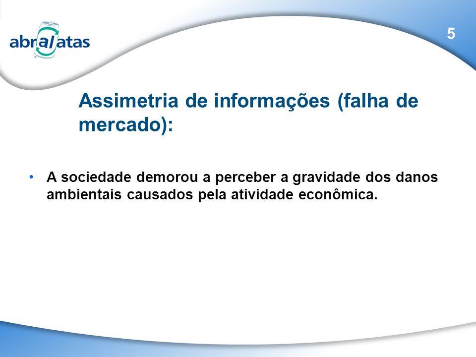 Assimetria de informações (falha de mercado):