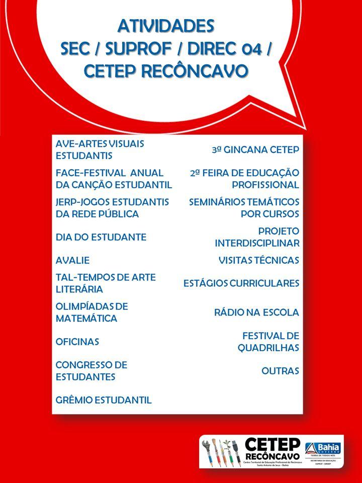 SEC / SUPROF / DIREC 04 / CETEP RECÔNCAVO