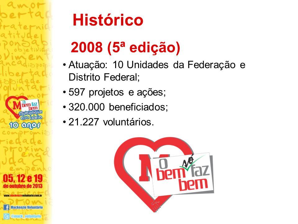 Histórico 2008 (5ª edição) Atuação: 10 Unidades da Federação e Distrito Federal; 597 projetos e ações;