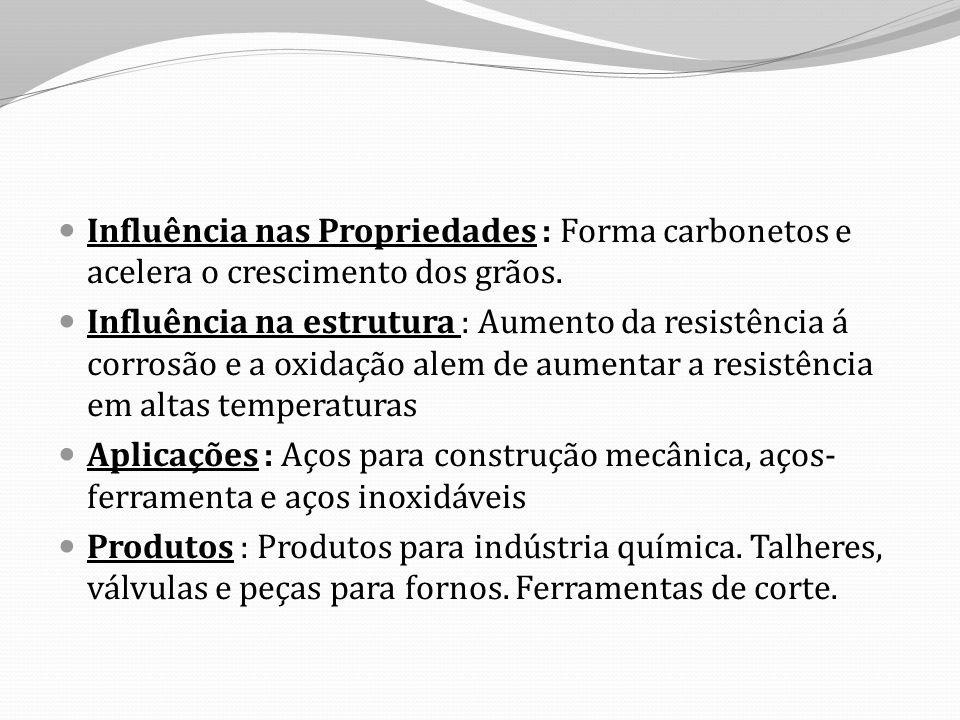 Influência nas Propriedades : Forma carbonetos e acelera o crescimento dos grãos.