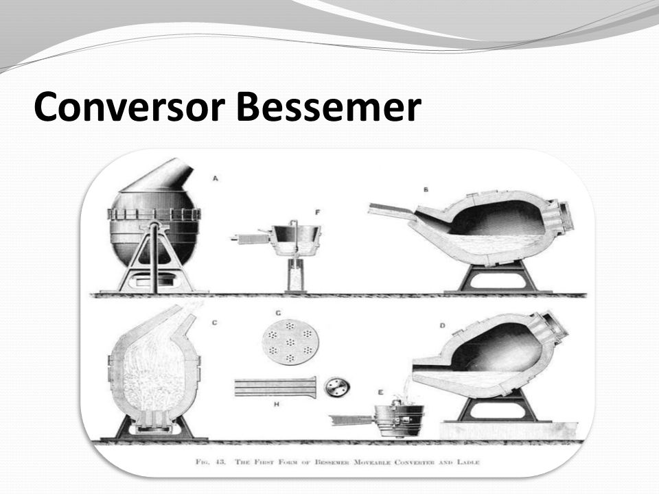 Conversor Bessemer