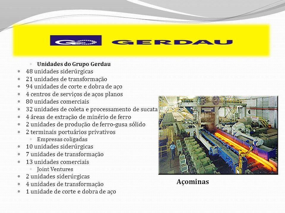 Açominas 48 unidades siderúrgicas 21 unidades de transformação