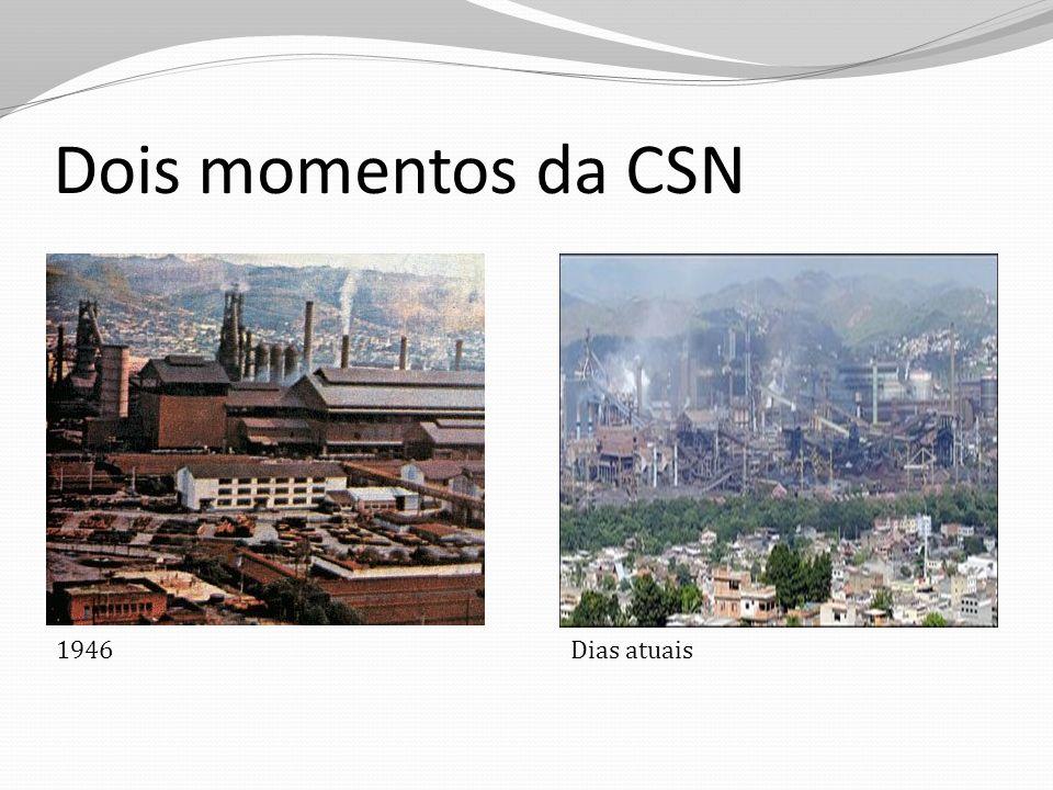 Dois momentos da CSN 1946 Dias atuais
