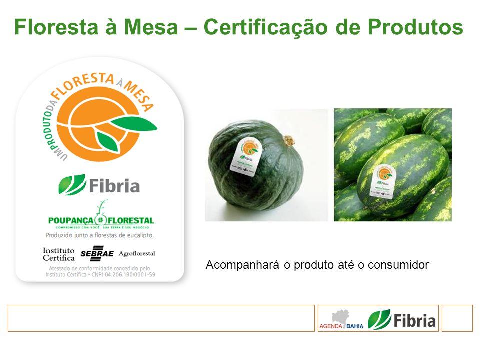 Floresta à Mesa – Certificação de Produtos