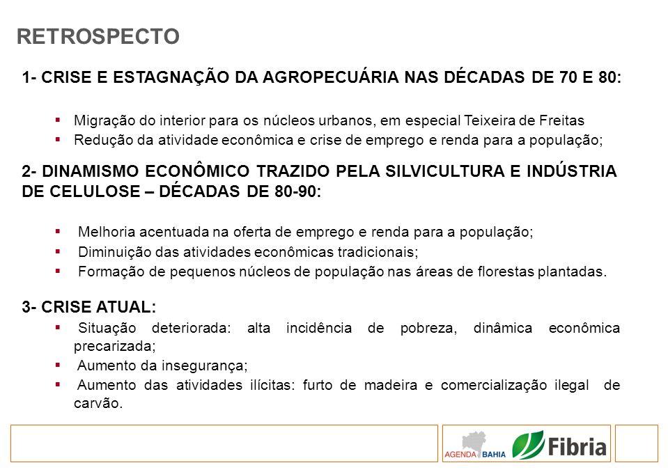RETROSPECTO 1- CRISE E ESTAGNAÇÃO DA AGROPECUÁRIA NAS DÉCADAS DE 70 E 80: