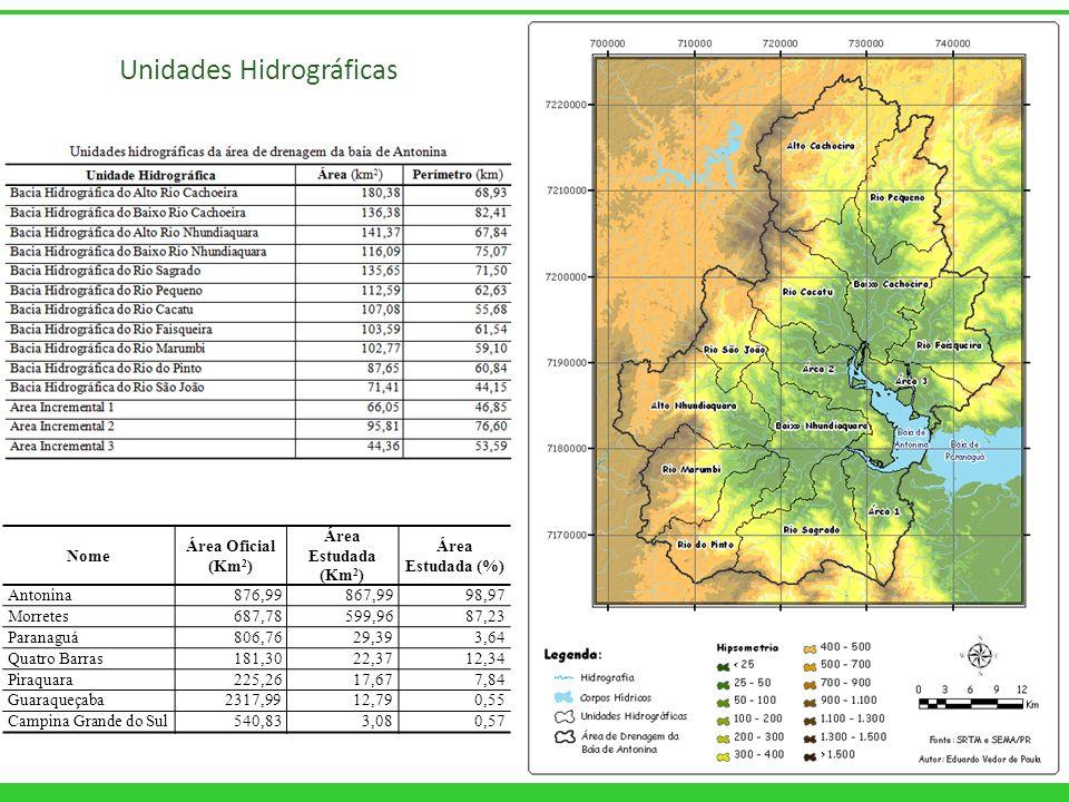Unidades Hidrográficas