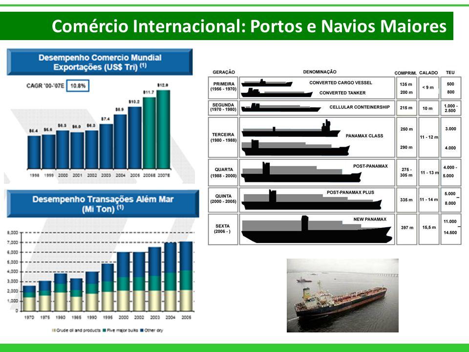 Comércio Internacional: Portos e Navios Maiores