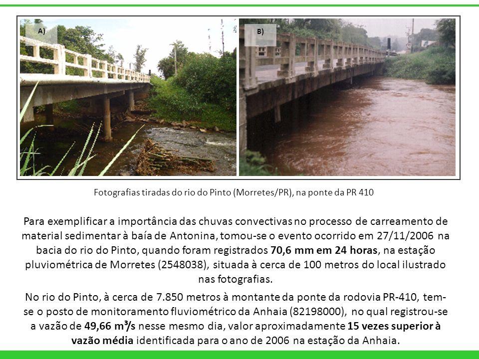 Fotografias tiradas do rio do Pinto (Morretes/PR), na ponte da PR 410