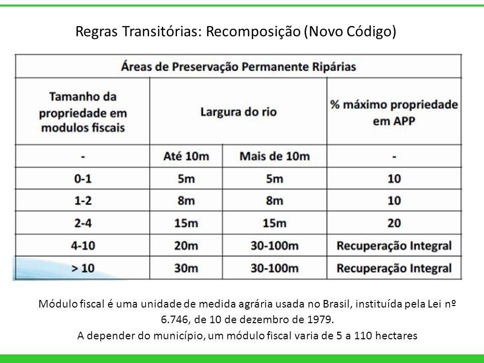 Regras Transitórias: Recomposição (Novo Código)
