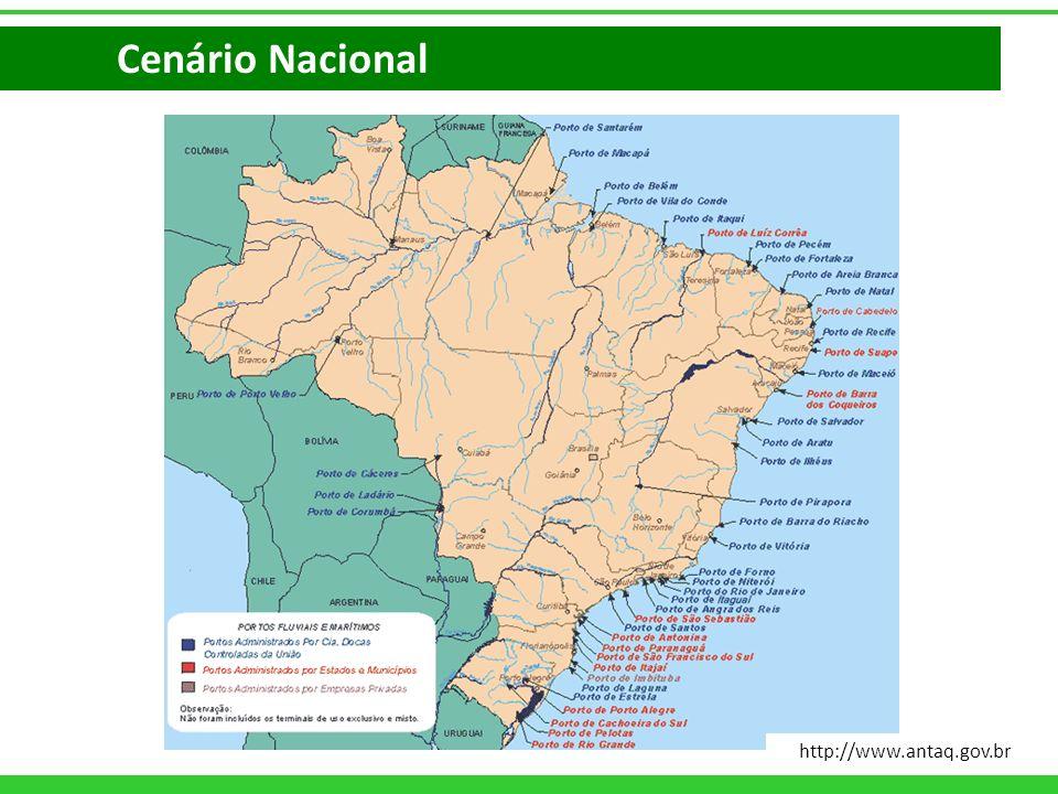 Cenário Nacional http://www.antaq.gov.br