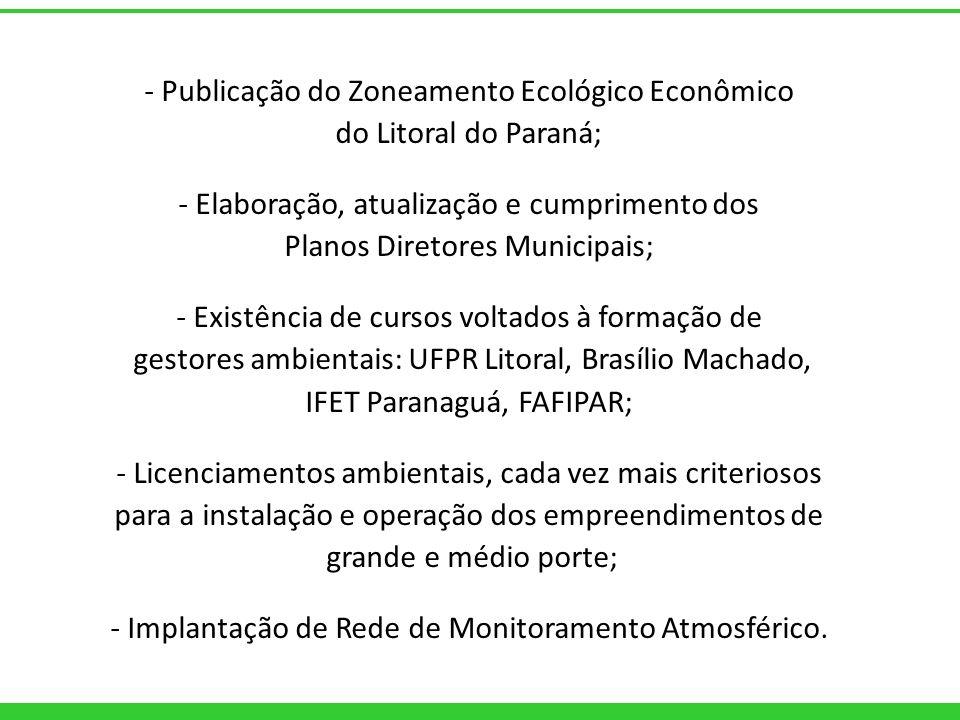 - Publicação do Zoneamento Ecológico Econômico do Litoral do Paraná;