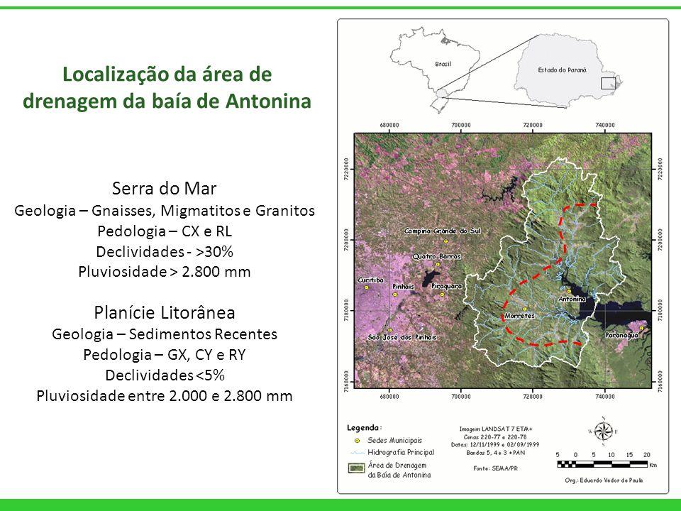 Localização da área de drenagem da baía de Antonina