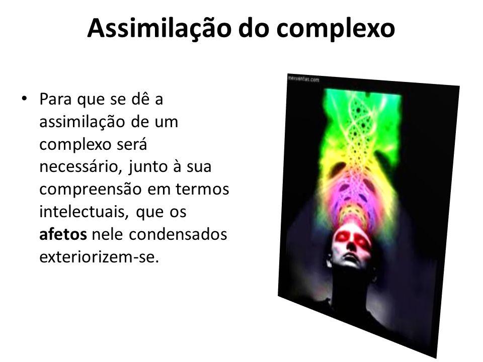 Assimilação do complexo