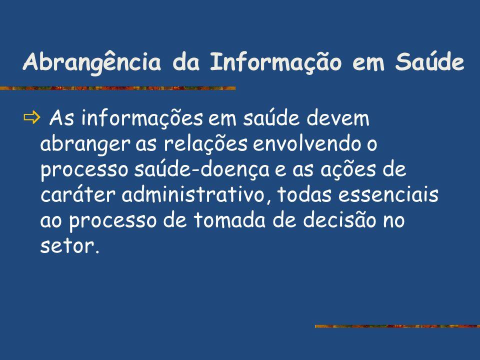 Abrangência da Informação em Saúde