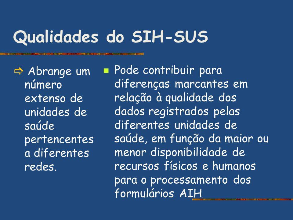 Qualidades do SIH-SUS  Abrange um número extenso de unidades de saúde pertencentes a diferentes redes.