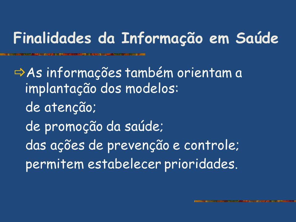 Finalidades da Informação em Saúde