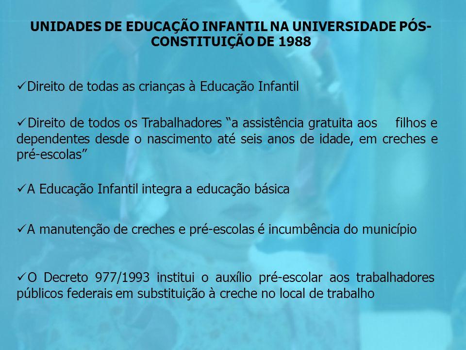UNIDADES DE EDUCAÇÃO INFANTIL NA UNIVERSIDADE PÓS-CONSTITUIÇÃO DE 1988