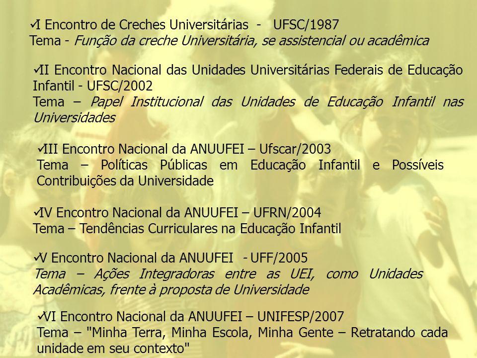 I Encontro de Creches Universitárias - UFSC/1987