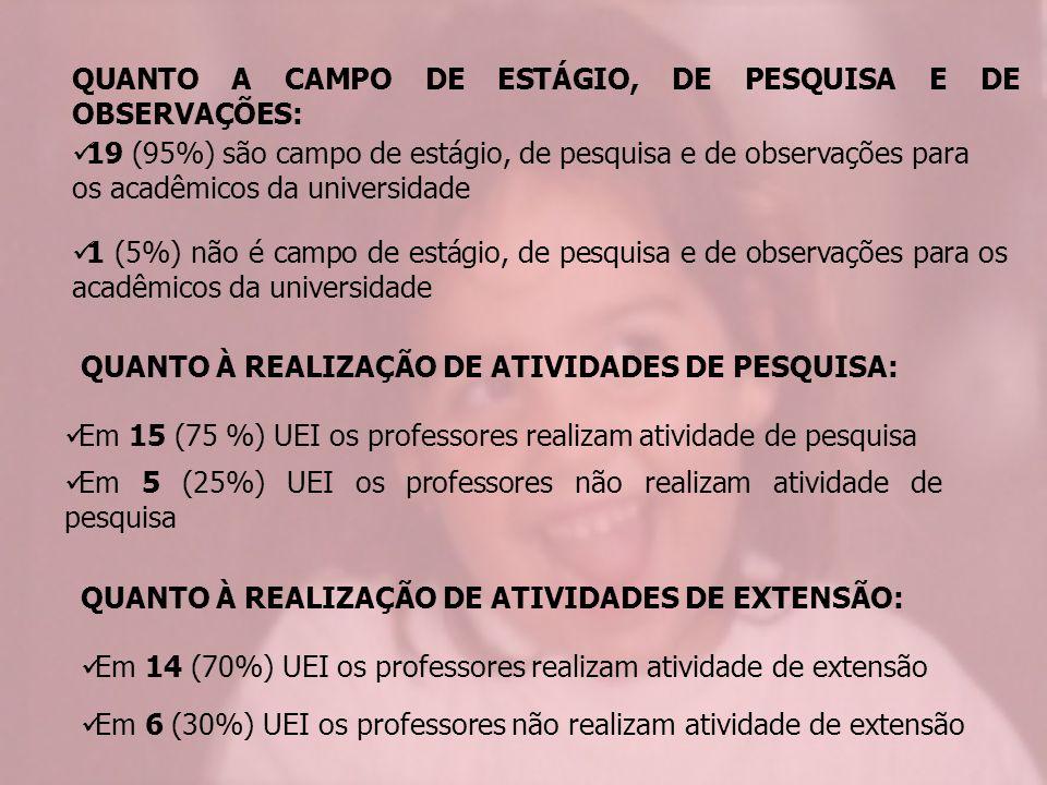 QUANTO A CAMPO DE ESTÁGIO, DE PESQUISA E DE OBSERVAÇÕES: