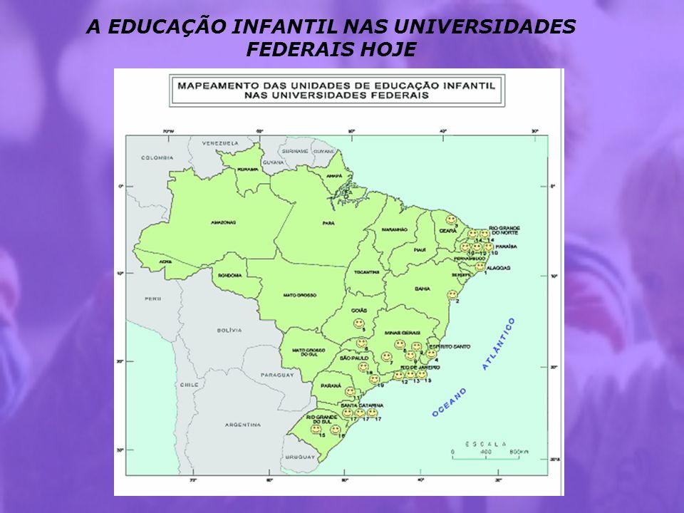 A EDUCAÇÃO INFANTIL NAS UNIVERSIDADES FEDERAIS HOJE