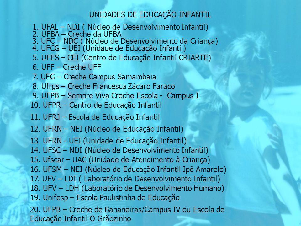 UNIDADES DE EDUCAÇÃO INFANTIL