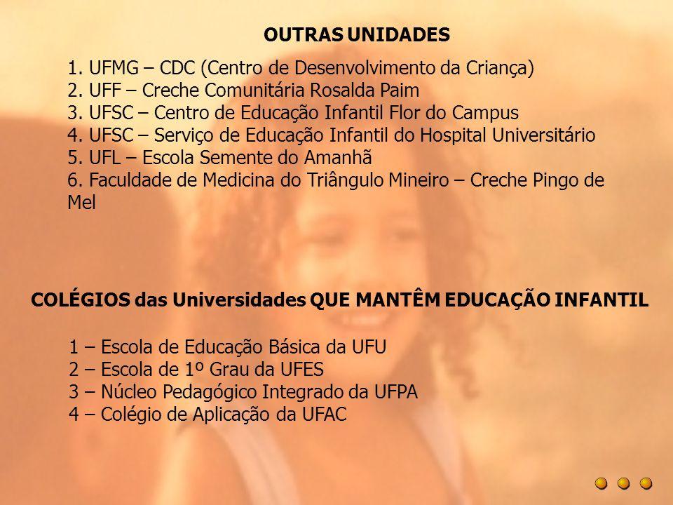 OUTRAS UNIDADES 1. UFMG – CDC (Centro de Desenvolvimento da Criança) 2. UFF – Creche Comunitária Rosalda Paim.