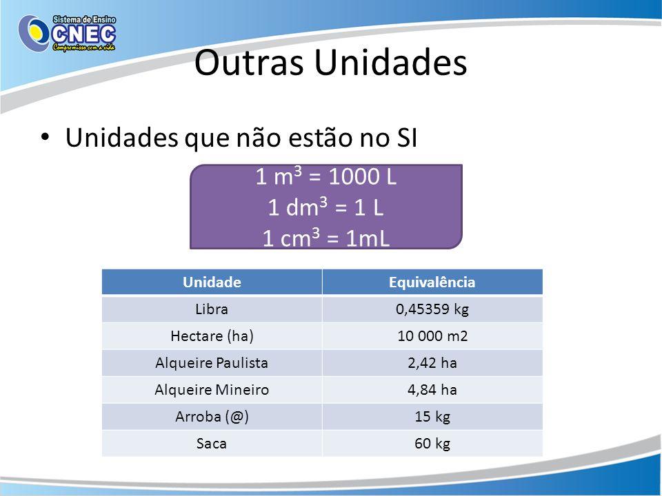 Outras Unidades Unidades que não estão no SI 1 m3 = 1000 L 1 dm3 = 1 L