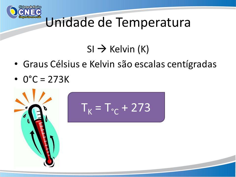 Unidade de Temperatura