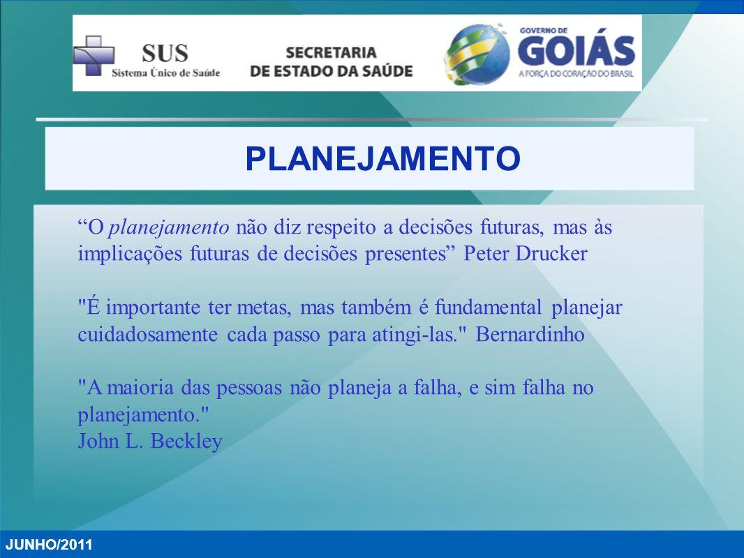 PLANEJAMENTO O planejamento não diz respeito a decisões futuras, mas às implicações futuras de decisões presentes Peter Drucker.