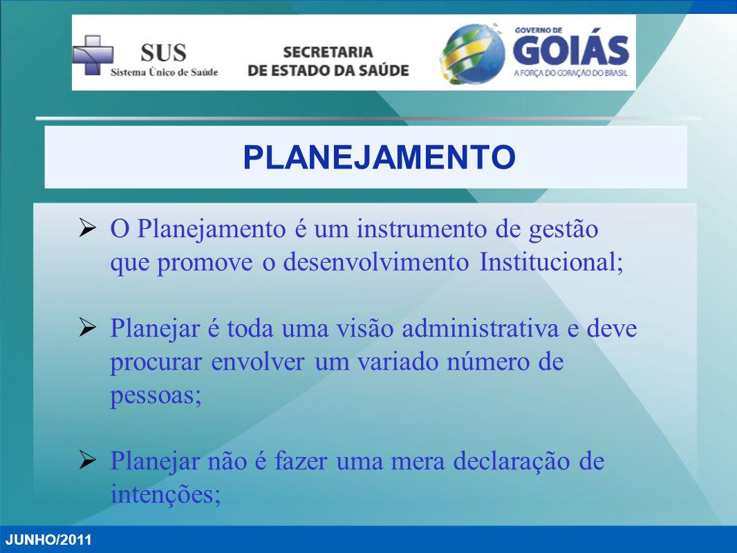 PLANEJAMENTO O Planejamento é um instrumento de gestão que promove o desenvolvimento Institucional;