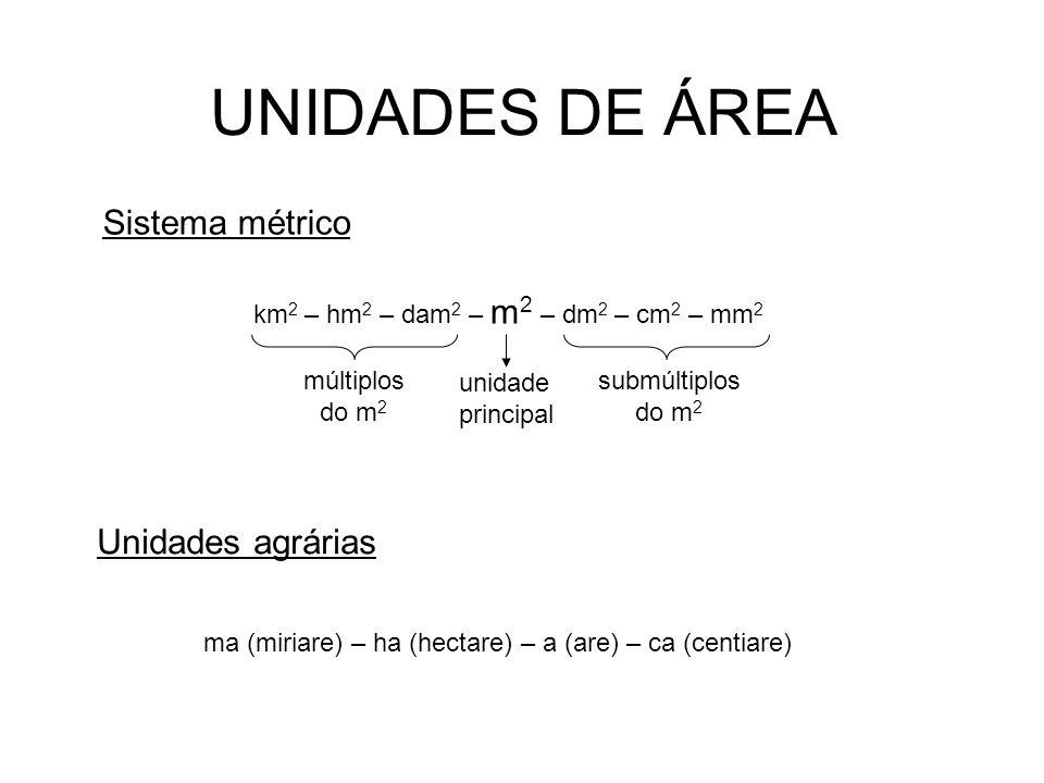 UNIDADES DE ÁREA Sistema métrico Unidades agrárias