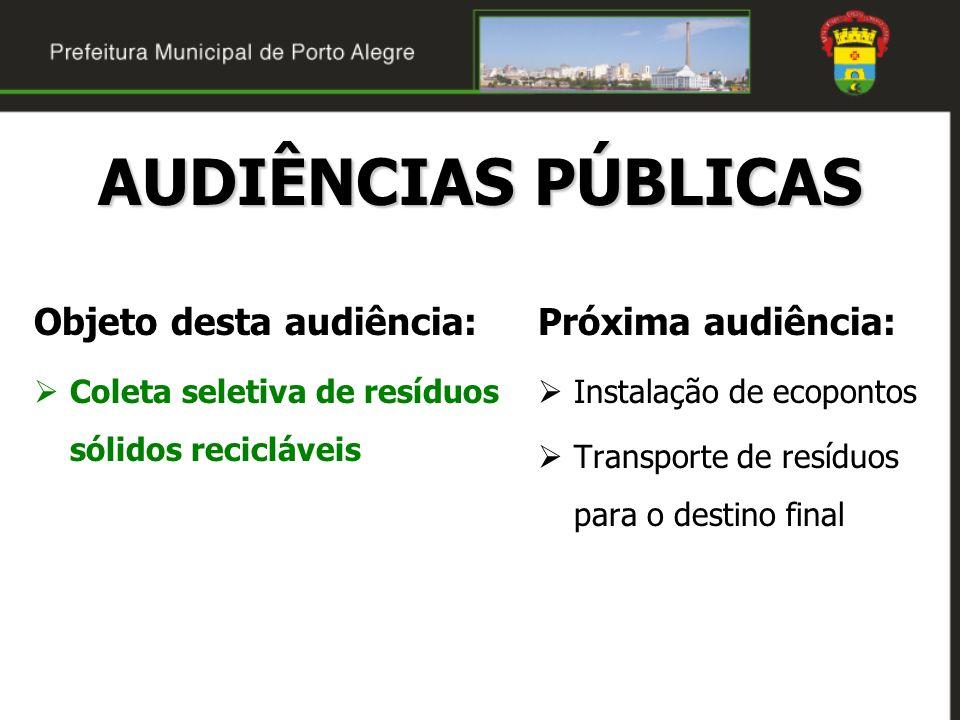 AUDIÊNCIAS PÚBLICAS Objeto desta audiência: Próxima audiência: