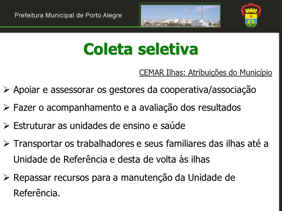 Coleta seletiva CEMAR Ilhas: Atribuições do Município. Apoiar e assessorar os gestores da cooperativa/associação.