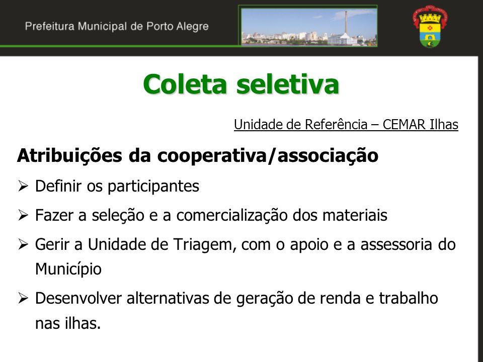 Coleta seletiva Atribuições da cooperativa/associação