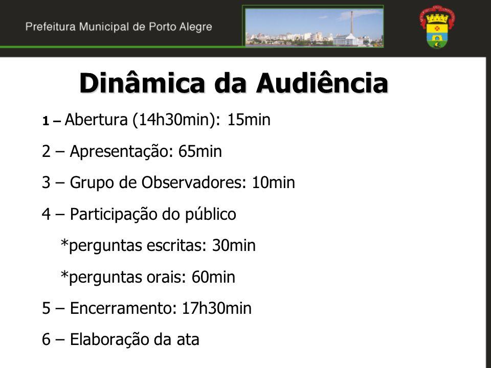Dinâmica da Audiência 2 – Apresentação: 65min