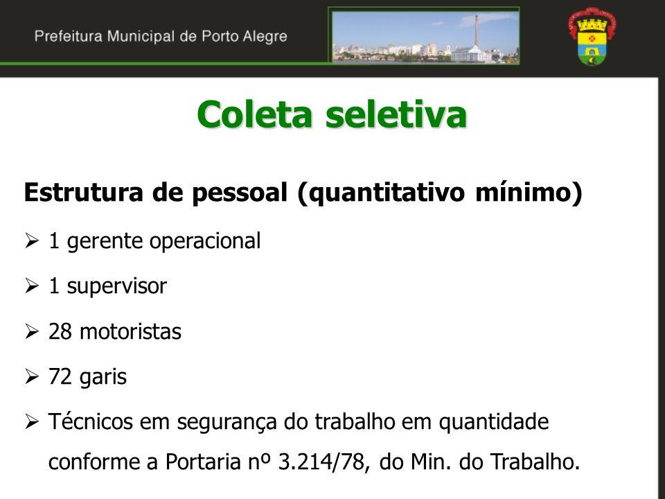 Coleta seletiva Estrutura de pessoal (quantitativo mínimo)