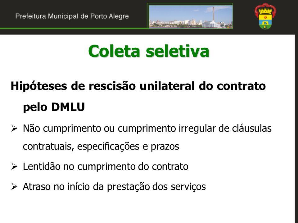 Coleta seletiva Hipóteses de rescisão unilateral do contrato pelo DMLU