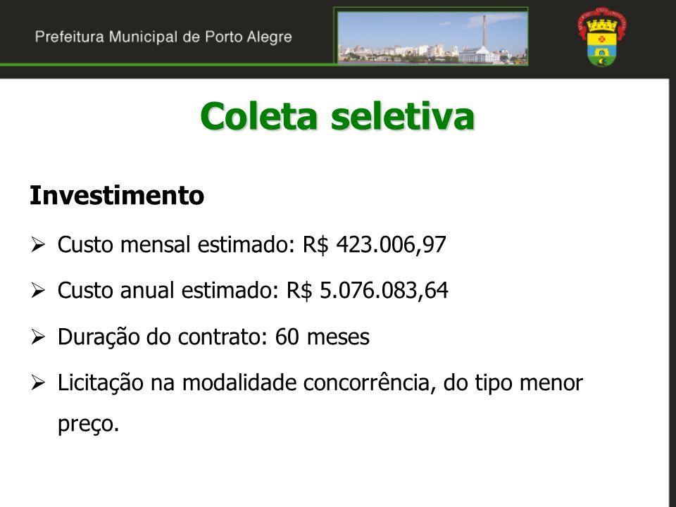Coleta seletiva Investimento Custo mensal estimado: R$ 423.006,97